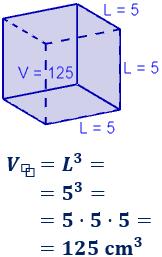 Explicamos por qué las potencias elevado a 2 y elevado a 3 se leen como al cuadrado y al cubo, respectivamente. Con ejemplos. Área del cuadrado y volumen del cubo. Secundaria. ESO. Álgebra. Matemáticas.