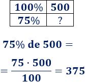 Calculadora de porcentajes online. 4 calculadoras para calcular porcentajes. Con ejemplos y con enlaces a problemas resueltos. Matemáticas. Calculadora.