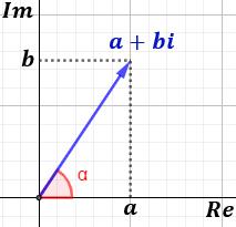 Introducción a los números complejos. Definimos el número i (unidad imaginaria) como la raíz cuadrada de -1. Calculamos las raíces cuadradas de algunos números negativos. Definimos los números negativos (en su forma binómica). Representamos números imaginarios en el plano complejo. Secundaria. Bachillerato. Universidad. Matemáticas.