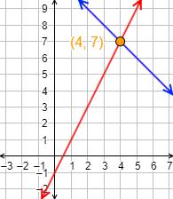 Problemas Y Ecuaciones Matematicas Para Secundaria