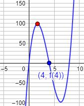 Resolvemos problemas de optimizar (maximizar o minimizar) funciones mediante cálculo diferencial básico (criterio de la primera derivada). Matemáticas. Bachillerato. Derivadas. Extremos relativos.