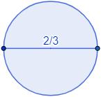 Calculadora del área y perímetro de un círculo o circunferencia. Con fórmulas, ejemplos y problemas resueltos. Ecuación de una circunferencia y de un círculo. Diferencia entre círculo y circunferencia. ESO. Secundaria. Matemáticas. Geometría plana.