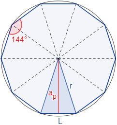 Calcular el área y el perímetro de un decágono regular. Definición de decágono regular y demostración de las fórmulas del área y del perímetro del mismo, escritas en función del lado, de la apotema y del radio del circuncírculo. Matemáticas. Geometría plana. Secundaria. Bachillerato. Calculadora online.