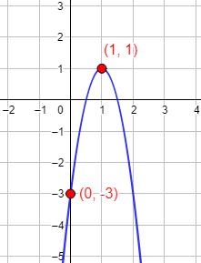 Explicamos cómo encontrar la ecuación de una parábola en distintas situaciones: conociendo puntos de su gráfica, el vértice, puntos de corte, etc. Con ejemplos y problemas resueltos explicados. Secundaria. ESO. Matemáticas.