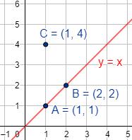 Explicamos cómo calcular la recta que une dos puntos del plano real y cómo saber si tres puntos están alineados. Con ejemplos y problemas resueltos paso a paso. ESO. Geometría plana.
