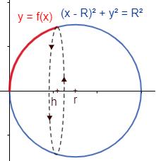 Calcular el área y el volumen de un casquete esférico. Definición de casquete esférico y demostración de las fórmulas del área y volumen del mismo. Matemáticas. Geometría. Secundaria. Bachillerato. Calculadora online.