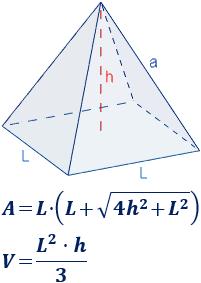 Calculadora Del área Y Volumen De La Pirámide Cuadrada