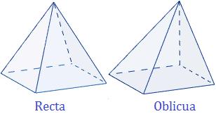Calcular el área y el volumen de una pirámide cuadrada. Definición de pirámide cuadrada y demostración de las fórmulas del área y volumen de la misma. Matemáticas. Geometría. Secundaria. Bachillerato. Calculadora online.