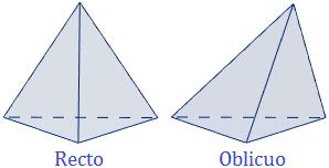 Calculadora del área y volumen del tetraedro o pirámide triangular (regular o no regular con base regular). También, definimos tetraedro, calculamos la altura del tetraedro regular y demostramos las fórmulas del área y del volumen. Calculadora online. Matemáticas. Geometría.