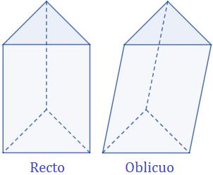 Calculadora online del área y volumen del prisma triangular regular y no regular. También, definimos prisma triangular y demostramos las fórmulas de su área y volumen. Matemáticas. Geometría.