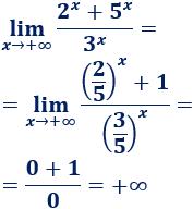 Explicamos cómo calcular límites de funciones exponenciales según el valor de la base. Con ejemplos y problemas resueltos. Matemáticas. Cálculo diferencial.