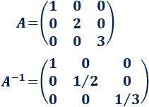 Principales propiedades de los determinantes. Producto, inversa, filas linealmente dependientes, fila de ceros, matriz diagonal, matriz triangular, matriz traspuesta, etc. Con ejemplos. Bachillerato. Universidad. Matemáticas. Álgebra matricial