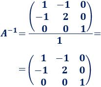 Explicamos el método de Gauss y de la matriz adjunta para calcular la matriz inversa de una matriz cuadrada regular. Con ejemplos. Bachillerato. Universidad. Matemáticas. Álgebra matricial.
