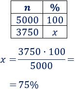como calcular regla de tres porcentaje