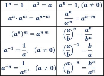 calculadora de regla del cociente