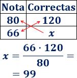 Explicamos la relación de proporcionalidad simple directa e inversa y cómo aplicar una regla de tres, con ejemplos y problemas resueltos. ESO. Álgebra básica.