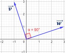 Problemas resueltos de vectores del plano real